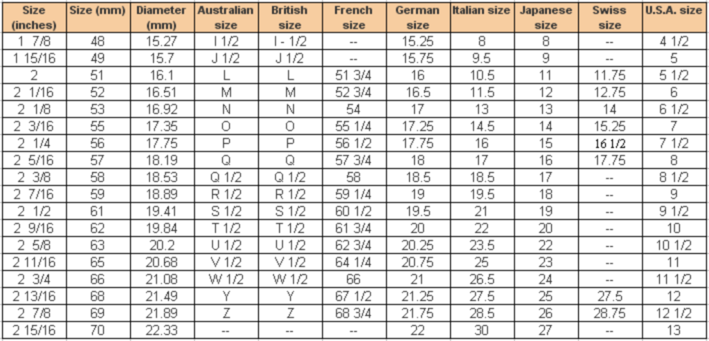 Ring Size Conversion Chart - Hatton Jewellers